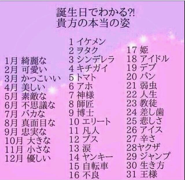 誕生日でわかる 貴方の本当の姿 Namie Love Diary Nayu
